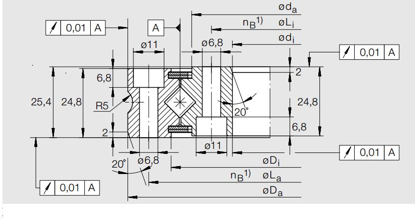 BSXU型交叉滚子轴承