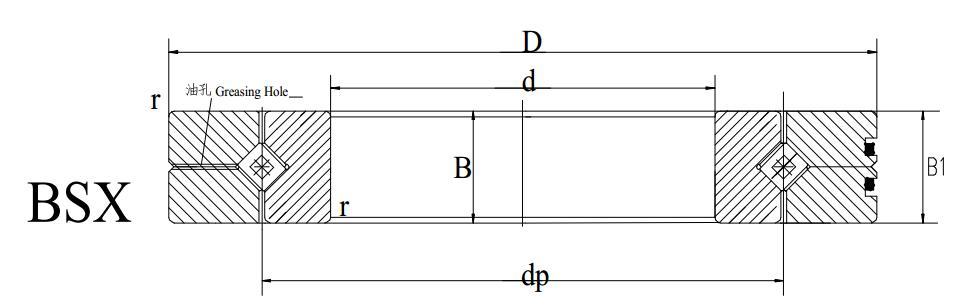 BSX型交叉滚子轴承