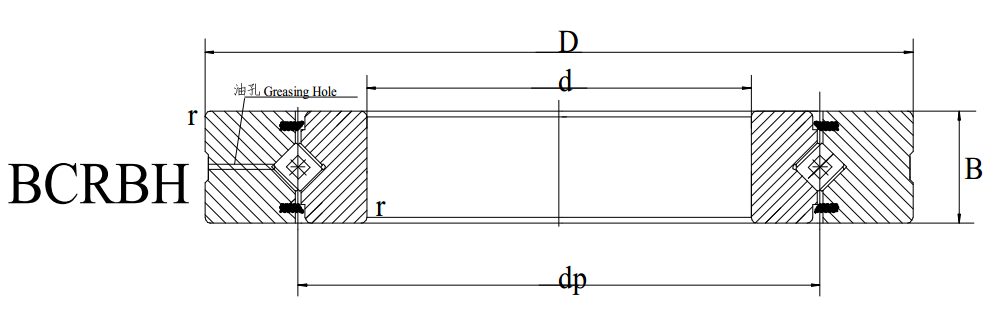 BCRBH型交叉滚子轴承